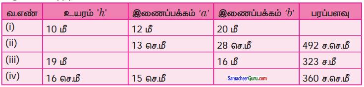 Samacheer Kalvi 7th Maths Guide Term 1 Chapter 2 எண்ணியல் Ex 2.3 1