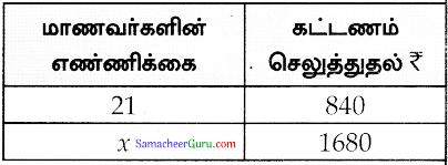 Samacheer Kalvi 7th Maths Guide Term 1 Chapter 4 எண்ணியல் Ex 4.1 3