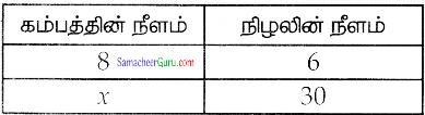 Samacheer Kalvi 7th Maths Guide Term 1 Chapter 4 எண்ணியல் Ex 4.1 5