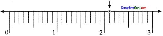 Samacheer Kalvi 7th Maths Guide Term 2 Chapter 1 எண்ணியல் Ex 1.4 4