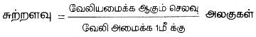 Samacheer Kalvi 7th Maths Guide Term 2 Chapter 2 அளவைகள் Ex 2.4 2