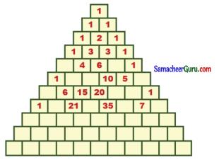 Samacheer Kalvi 7th Maths Guide Term 2 Chapter 5 தகவல் செயலாக்கம் Ex 5.2 1