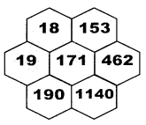 Samacheer Kalvi 7th Maths Guide Term 2 Chapter 5 தகவல் செயலாக்கம் Ex 5.2 10