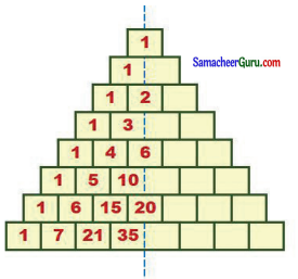 Samacheer Kalvi 7th Maths Guide Term 2 Chapter 5 தகவல் செயலாக்கம் Ex 5.2 11