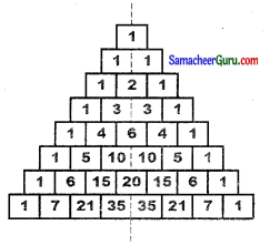 Samacheer Kalvi 7th Maths Guide Term 2 Chapter 5 தகவல் செயலாக்கம் Ex 5.2 12