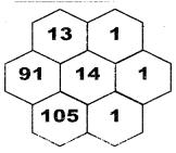 Samacheer Kalvi 7th Maths Guide Term 2 Chapter 5 தகவல் செயலாக்கம் Ex 5.2 4