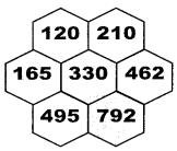 Samacheer Kalvi 7th Maths Guide Term 2 Chapter 5 தகவல் செயலாக்கம் Ex 5.2 8