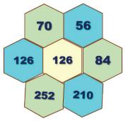 Samacheer Kalvi 7th Maths Guide Term 2 Chapter 5 தகவல் செயலாக்கம் Ex 5.3 11