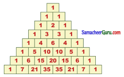 Samacheer Kalvi 7th Maths Guide Term 2 Chapter 5 தகவல் செயலாக்கம் Ex 5.3 2