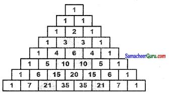 Samacheer Kalvi 7th Maths Guide Term 2 Chapter 5 தகவல் செயலாக்கம் Ex 5.3 3
