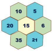 Samacheer Kalvi 7th Maths Guide Term 2 Chapter 5 தகவல் செயலாக்கம் Ex 5.3 9