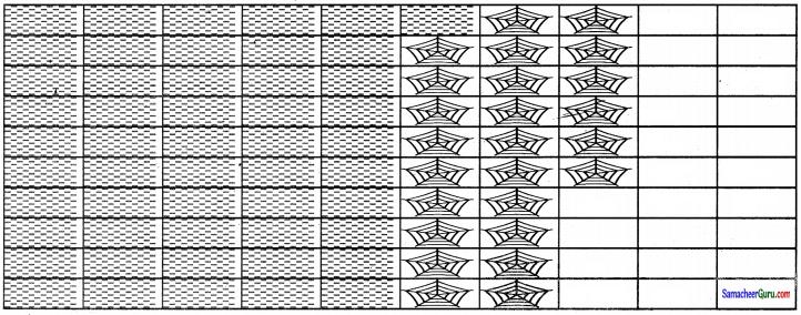 Samacheer Kalvi 7th Maths Guide Term 3 Chapter 1 எண்ணியல் Ex 1.2 1