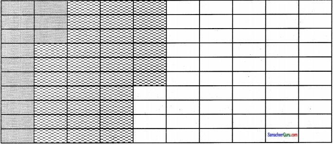 Samacheer Kalvi 7th Maths Guide Term 3 Chapter 1 எண்ணியல் Ex 1.2 4