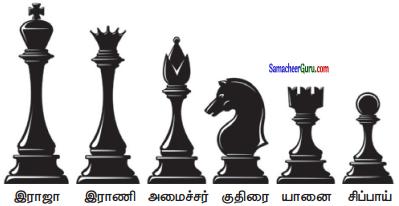 Samacheer Kalvi 7th Maths Guide Term 3 Chapter 4 வடிவியல் Ex 4.3 2