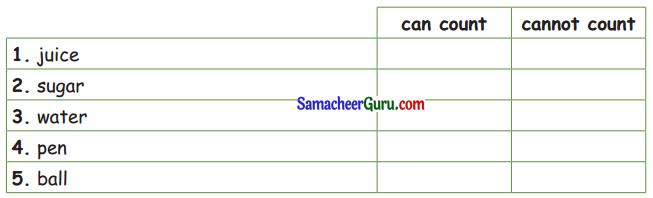Samacheer Kalvi 3rd English Guide Term 1 Chapter 1 Our Kitchen 21