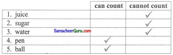 Samacheer Kalvi 3rd English Guide Term 1 Chapter 1 Our Kitchen 22