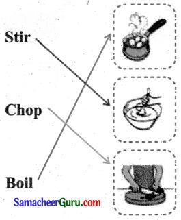 Samacheer Kalvi 3rd English Guide Term 1 Chapter 1 Our Kitchen 33