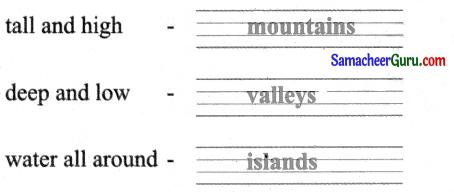 Samacheer Kalvi 3rd English Guide Term 1 Chapter 3 The World Around Us 15
