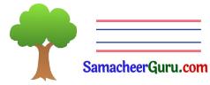 Samacheer Kalvi 3rd English Guide Term 2 Chapter 1 Seasons' Story 1