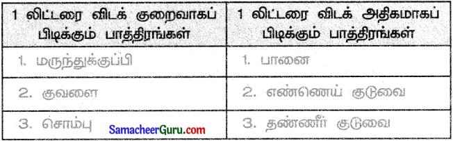Samacheer Kalvi 3rd Maths Guide Term 3 Chapter 4 அளவைகள் 12