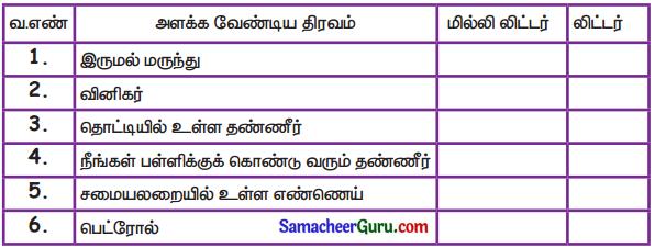 Samacheer Kalvi 3rd Maths Guide Term 3 Chapter 4 அளவைகள் 13