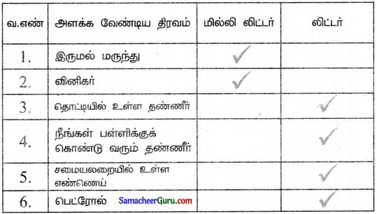 Samacheer Kalvi 3rd Maths Guide Term 3 Chapter 4 அளவைகள் 14