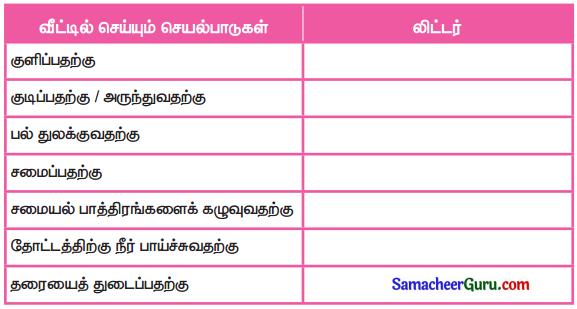 Samacheer Kalvi 3rd Maths Guide Term 3 Chapter 4 அளவைகள் 15