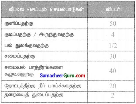 Samacheer Kalvi 3rd Maths Guide Term 3 Chapter 4 அளவைகள் 16
