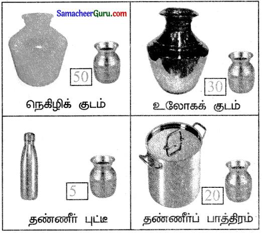 Samacheer Kalvi 3rd Maths Guide Term 3 Chapter 4 அளவைகள் 8