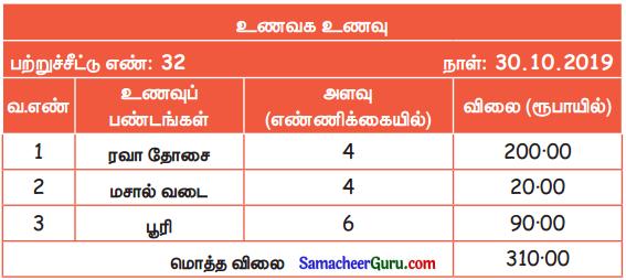 Samacheer Kalvi 3rd Maths Guide Term 3 Chapter 5 பணம் 31