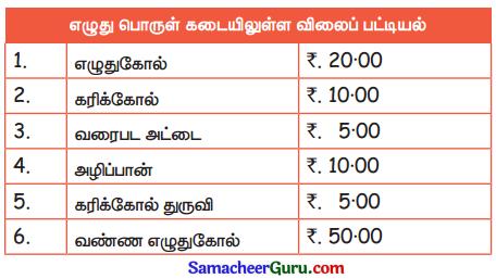 Samacheer Kalvi 3rd Maths Guide Term 3 Chapter 5 பணம் 38