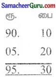 Samacheer Kalvi 3rd Maths Guide Term 3 Chapter 5 பணம் 8