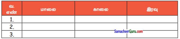 Samacheer Kalvi 3rd Maths Guide Term 3 Chapter 6 நேரம் 1