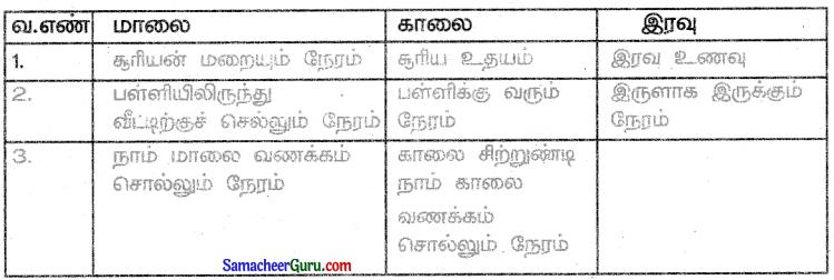 Samacheer Kalvi 3rd Maths Guide Term 3 Chapter 6 நேரம் 2