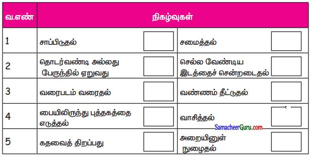 Samacheer Kalvi 3rd Maths Guide Term 3 Chapter 6 நேரம் 3