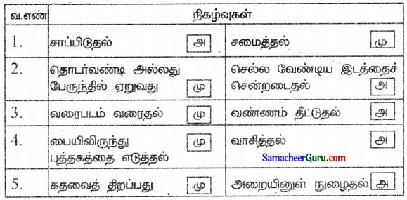 Samacheer Kalvi 3rd Maths Guide Term 3 Chapter 6 நேரம் 4