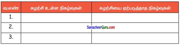 Samacheer Kalvi 3rd Maths Guide Term 3 Chapter 6 நேரம் 6