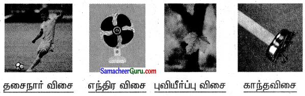 Samacheer Kalvi 3rd Science Guide Term 1 Chapter 3 விசை 5