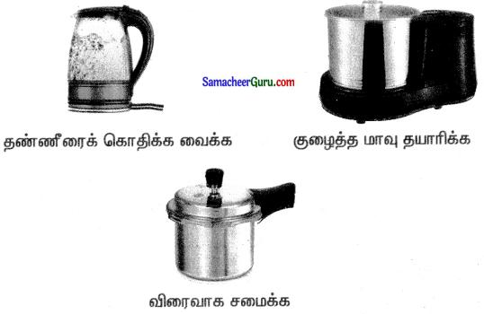 Samacheer Kalvi 3rd Science Guide Term 1 Chapter 4 அன்றாட வாழ்வில் அறிவியல் 15