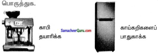Samacheer Kalvi 3rd Science Guide Term 1 Chapter 4 அன்றாட வாழ்வில் அறிவியல் 16