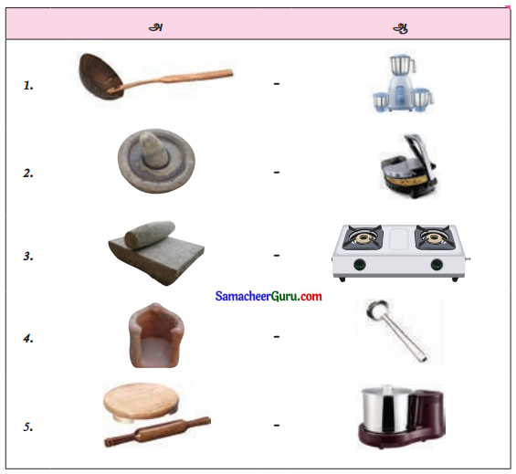 Samacheer Kalvi 3rd Science Guide Term 1 Chapter 4 அன்றாட வாழ்வில் அறிவியல் 7