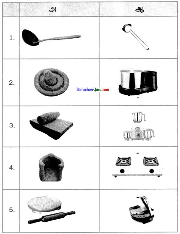 Samacheer Kalvi 3rd Science Guide Term 1 Chapter 4 அன்றாட வாழ்வில் அறிவியல் 8