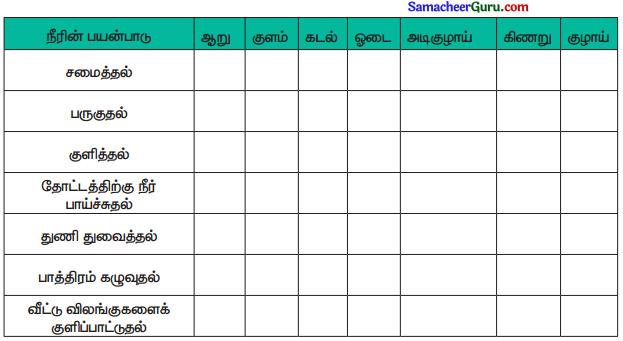 Samacheer Kalvi 3rd Science Guide Term 2 Chapter 2 நீர் 18