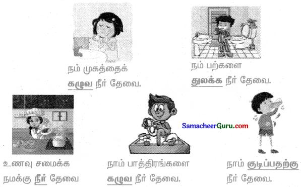 Samacheer Kalvi 3rd Science Guide Term 2 Chapter 2 நீர் 2