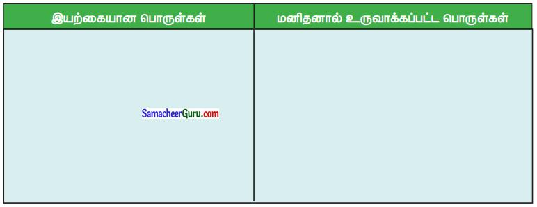 Samacheer Kalvi 3rd Science Guide Term 3 Chapter 1 நமது சுற்றுச்சூழல் 1