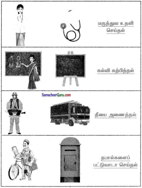 Samacheer Kalvi 3rd Social Science Guide Term 1 Chapter 2 நமது நண்பர்கள் 7