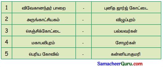 Samacheer Kalvi 3rd Social Science Guide Term 2 Chapter 1 வரலாற்றுச் சிறப்புமிக்க இடங்கள் 4