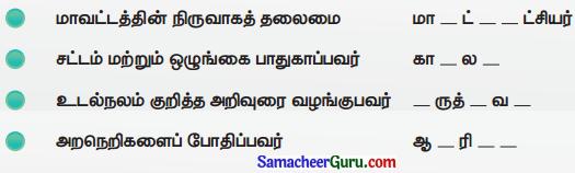 Samacheer Kalvi 3rd Social Science Guide Term 2 Chapter 3 மாவட்ட நிருவாகம் 1