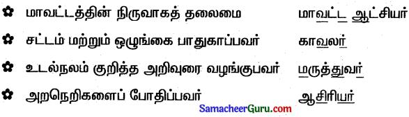 Samacheer Kalvi 3rd Social Science Guide Term 2 Chapter 3 மாவட்ட நிருவாகம் 2