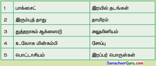 Samacheer Kalvi 3rd Social Science Guide Term 3 Chapter 2 கனிம வளங்கள் 4